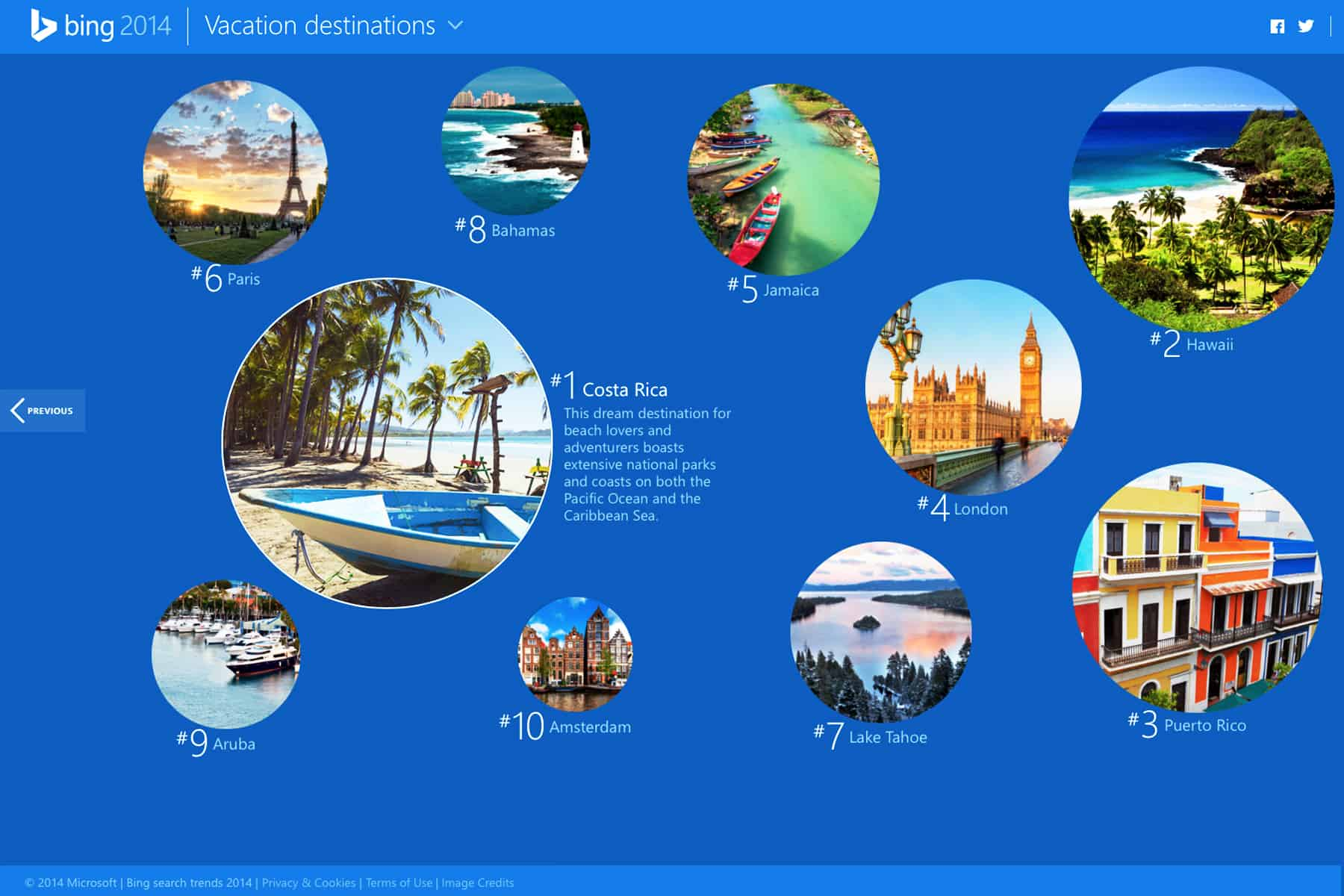 Bing Most Popular Vacation Destinations 2014