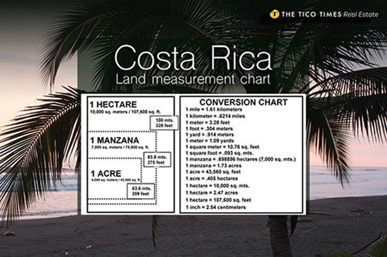 Measurement Of Land And Property : Secrets of costa rica real estate measurement conversion