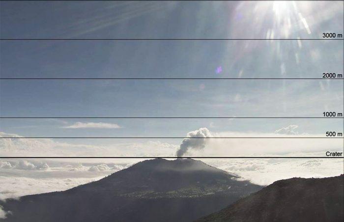 Turrialba Volcano. April 17, 2017.